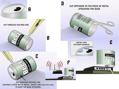 Trucco per amplificare segnale Wi-Fi del router adsl