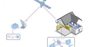 Connessione a Internet in zona isolata
